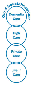Daughterly Care specialises in dementia high care private and live-in care