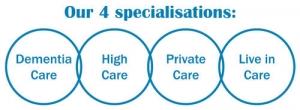 dementia private livein live-in home 24hr 24 hour senior privatecare elder