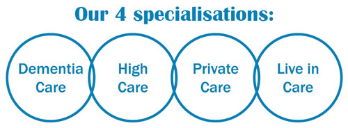 dementia private live-in specialisations