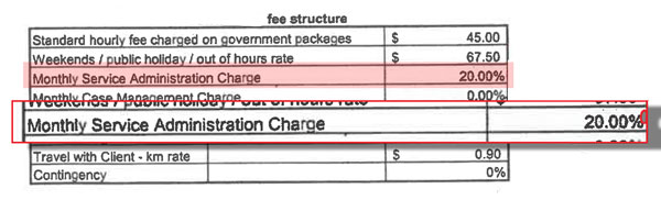 Administration fee from Old-school approved provider statement