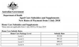home care subsidy rates page department health july 2018