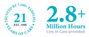 21 years of care, trusted by 7,100 families with 2.8 million hours of live in care provided.
